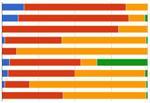 Обновлена статистика по странам Европы